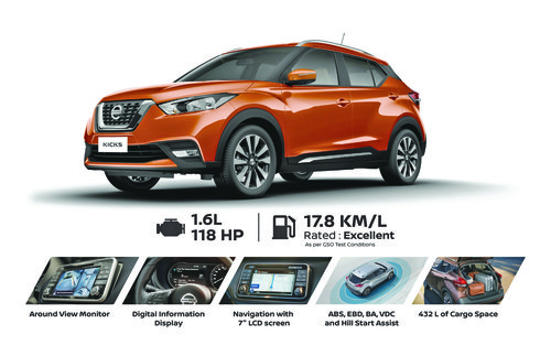 Attractive advantages obtainable on crossover Nissan Kicks